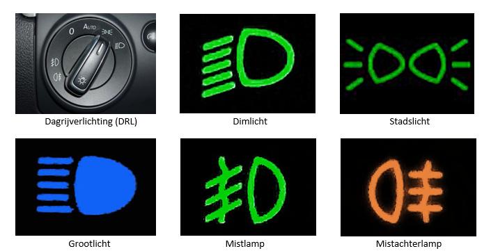 Alles over soorten autoverlichting – Wuco Auto\'s B.V.